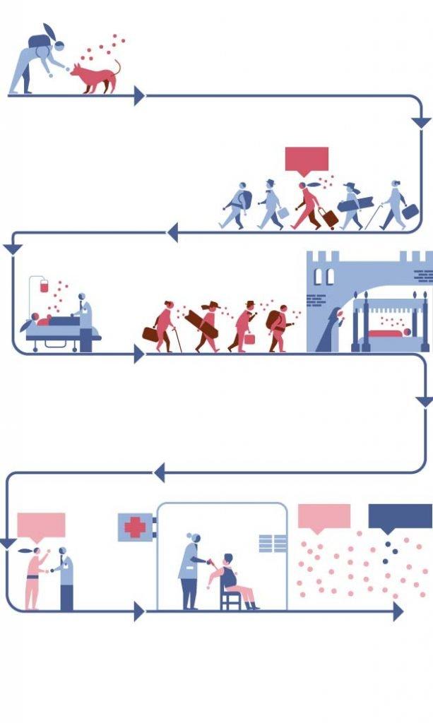 Modelos matemáticos explicam como doenças se espalham e até mesmo quando uma nova epidemia pode surgir